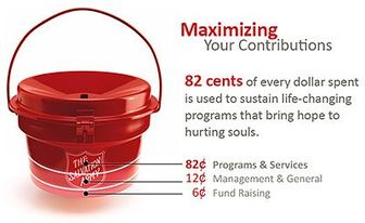 MCS Partners With Salvation Army To Help During The Holidays