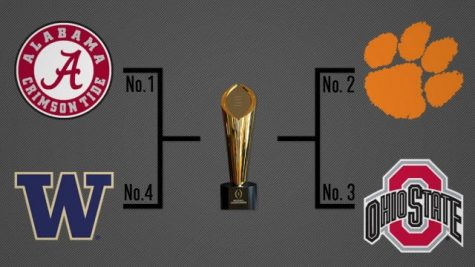 Peanut's Picks: MCHS' College Football Playoff Predictions