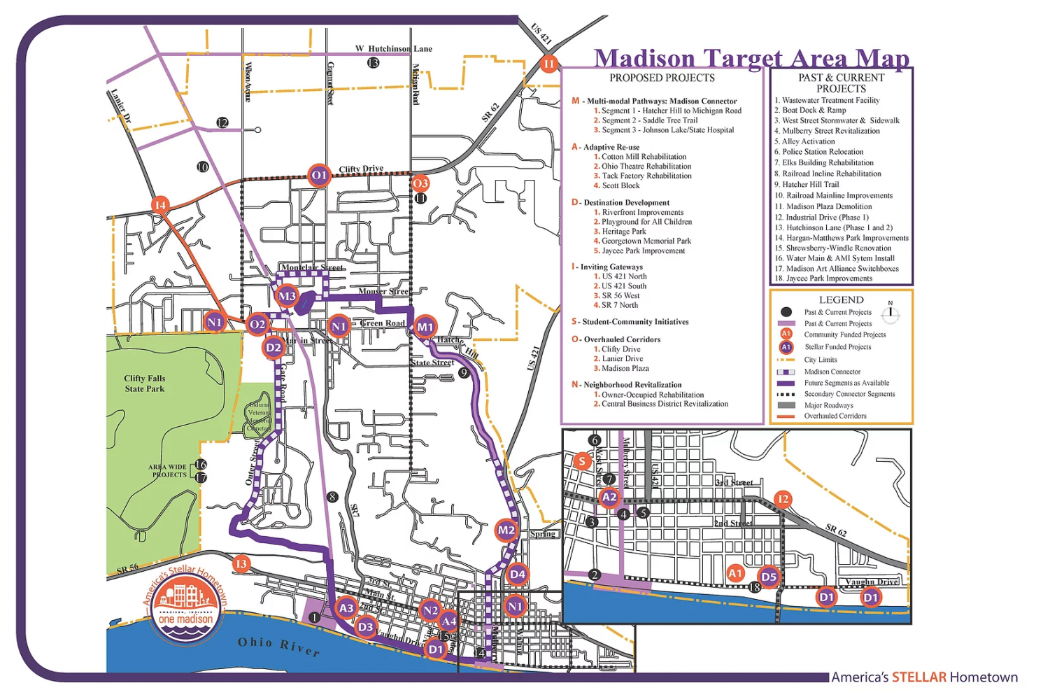 An overview of the Stellar Madison Project plan.
