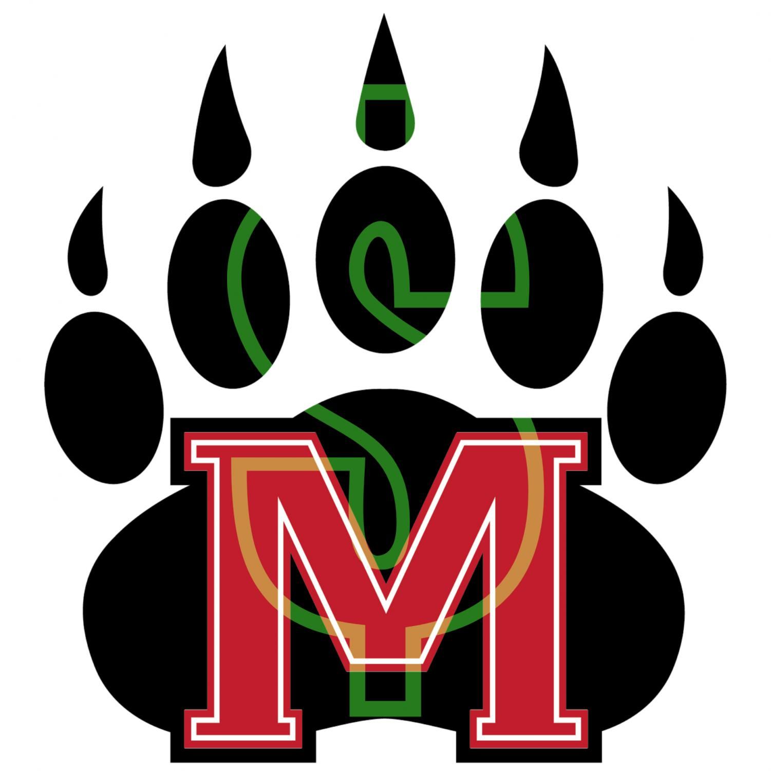 How Do They Get Those Wonderful Toys? (How the Athletic Budget Works at MCHS)